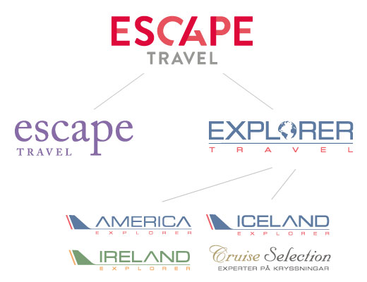 Escape Travel och Explorer Travel slås ihop
