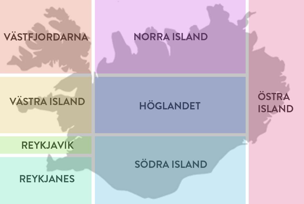island-regioner